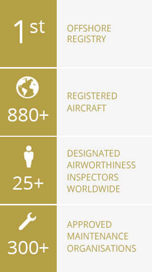 Bermuda Aircraft Registry About Us